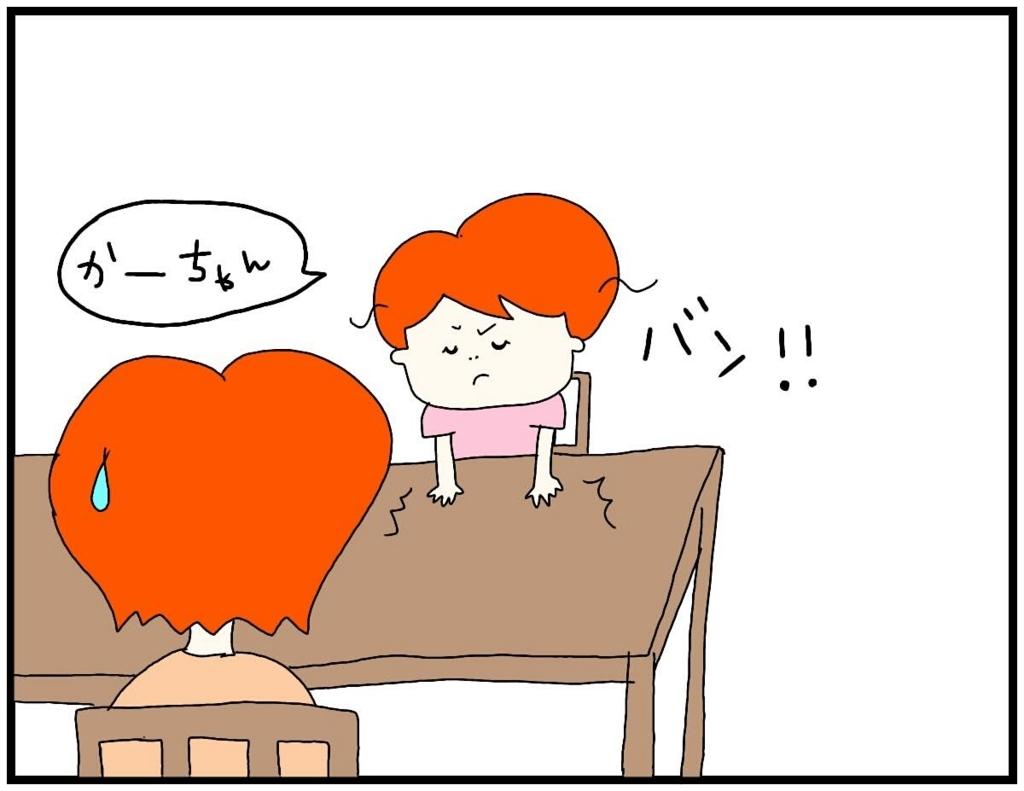 f:id:nakanomaruko:20180704221434j:plain