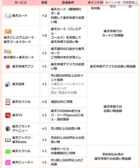 f:id:nakanomaruko:20180919220420p:plain