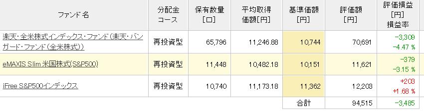 f:id:nakanomaruko:20181207233708p:plain