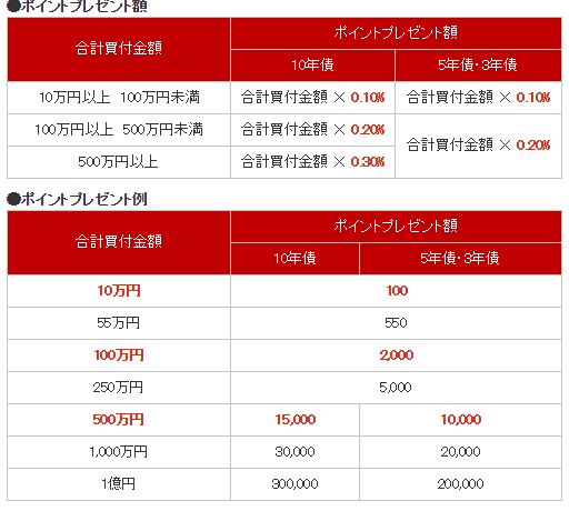 f:id:nakanomaruko:20181209003236p:plain