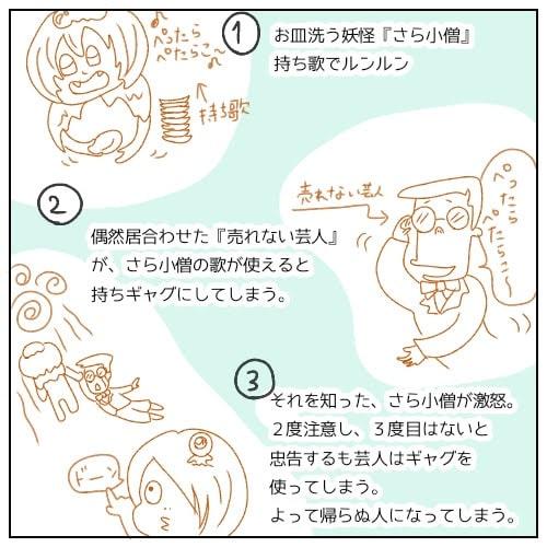 f:id:nakanomaruko:20190228231413j:plain