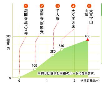 f:id:nakanomaruko:20190423002255p:plain
