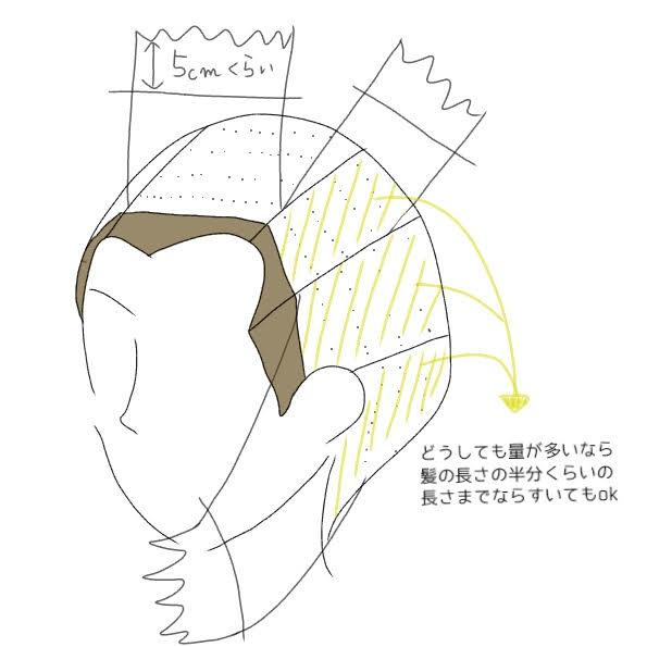 f:id:nakanomaruko:20190513000434j:plain