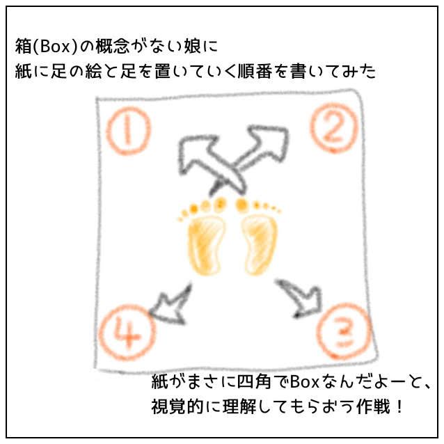 f:id:nakanomaruko:20190810212415j:plain
