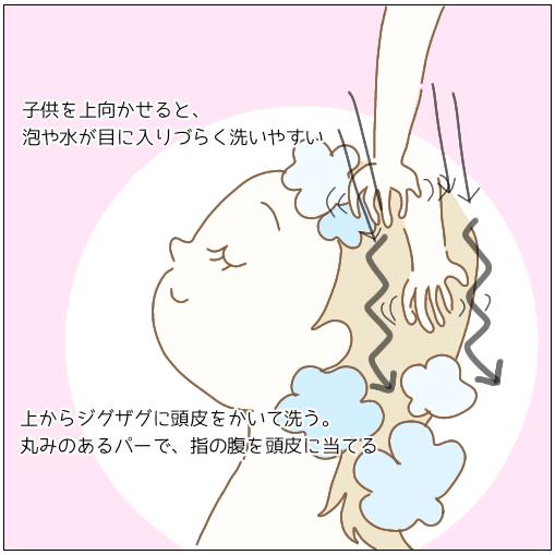 f:id:nakanomaruko:20190924232430p:plain