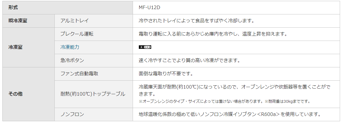 f:id:nakanomaruko:20200331122237p:plain
