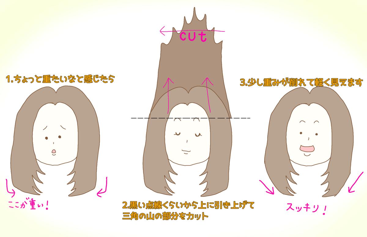 f:id:nakanomaruko:20200511151333p:plain