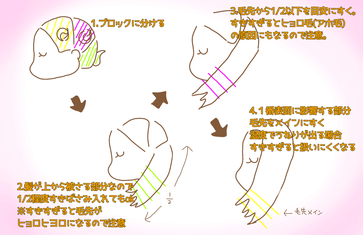 f:id:nakanomaruko:20200511152013p:plain