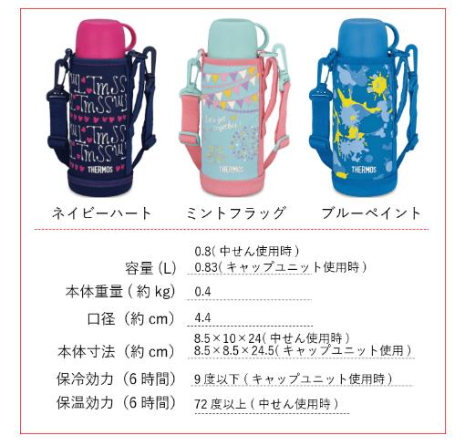 f:id:nakanomaruko:20200613151552p:plain