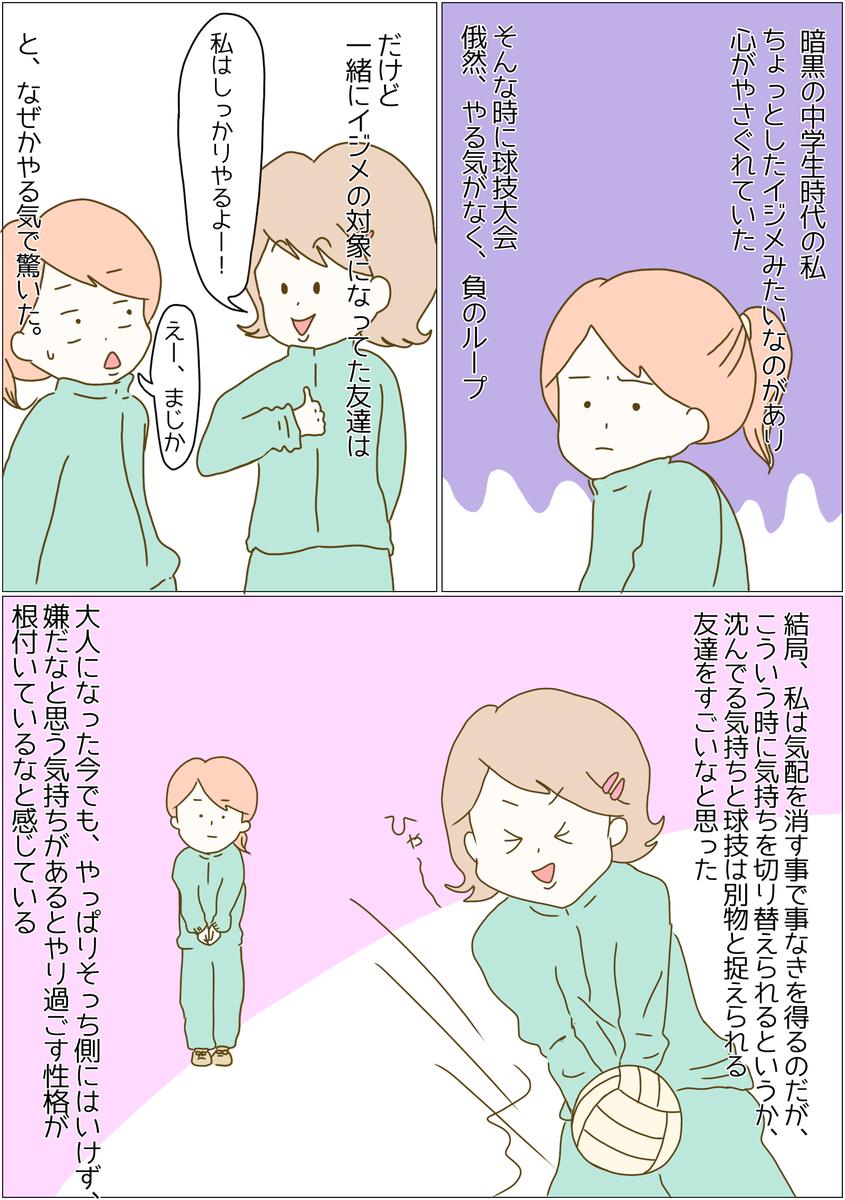 f:id:nakanomaruko:20210324085948p:plain