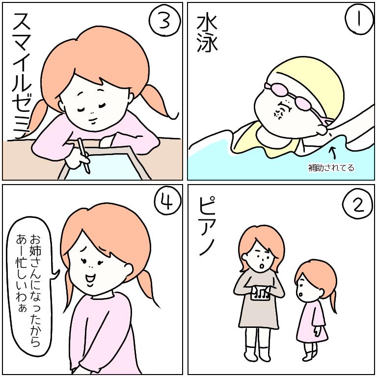 f:id:nakanomaruko:20210501150413p:plain