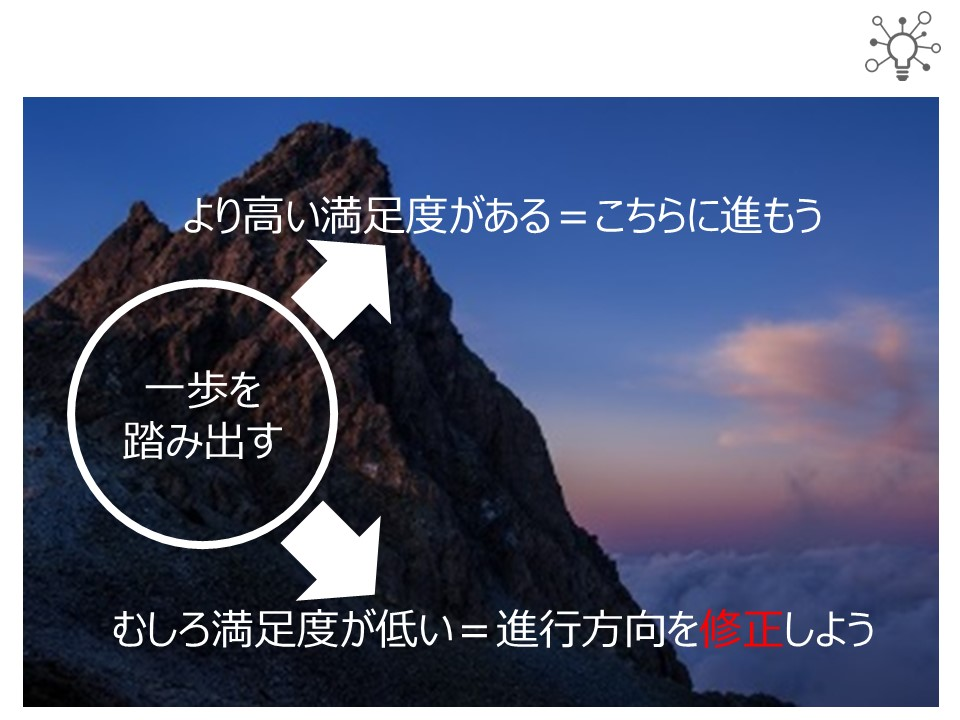 f:id:nakanomasashi:20170715171221j:plain