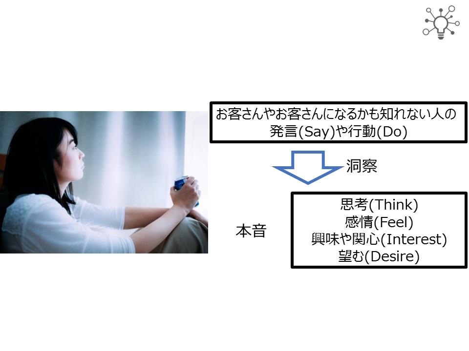 f:id:nakanomasashi:20170823093856j:plain