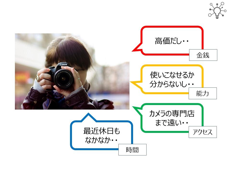 f:id:nakanomasashi:20180127114804j:plain
