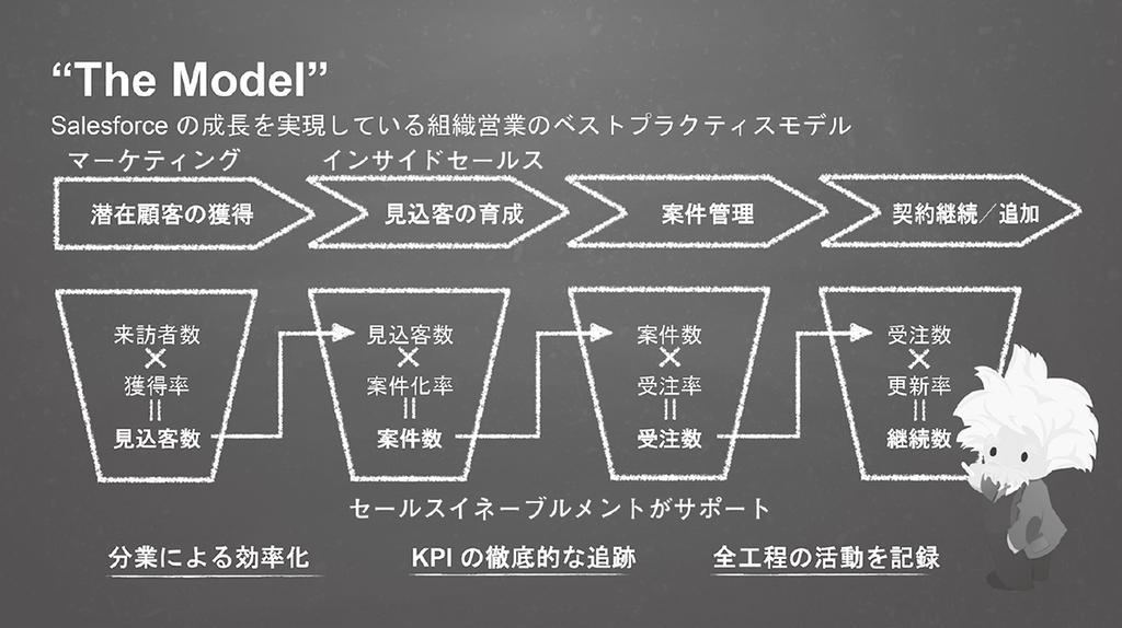 f:id:nakansuke:20170914162809j:plain