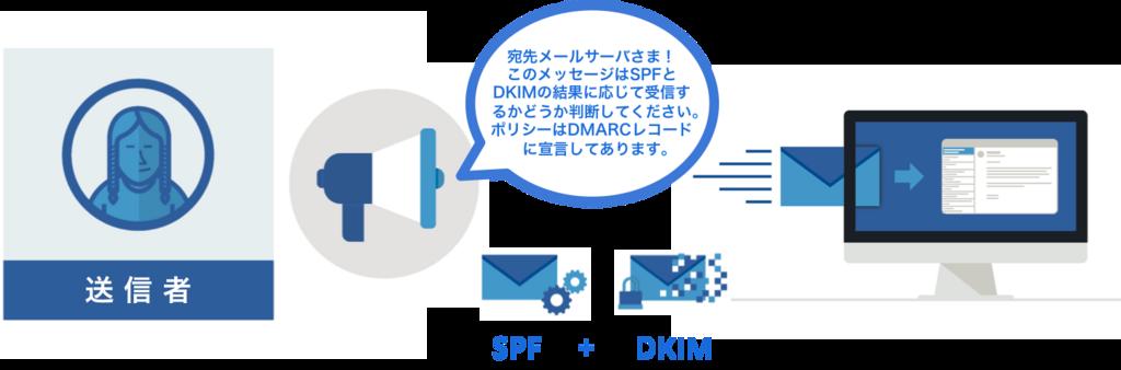 f:id:nakansuke:20171213085501p:plain