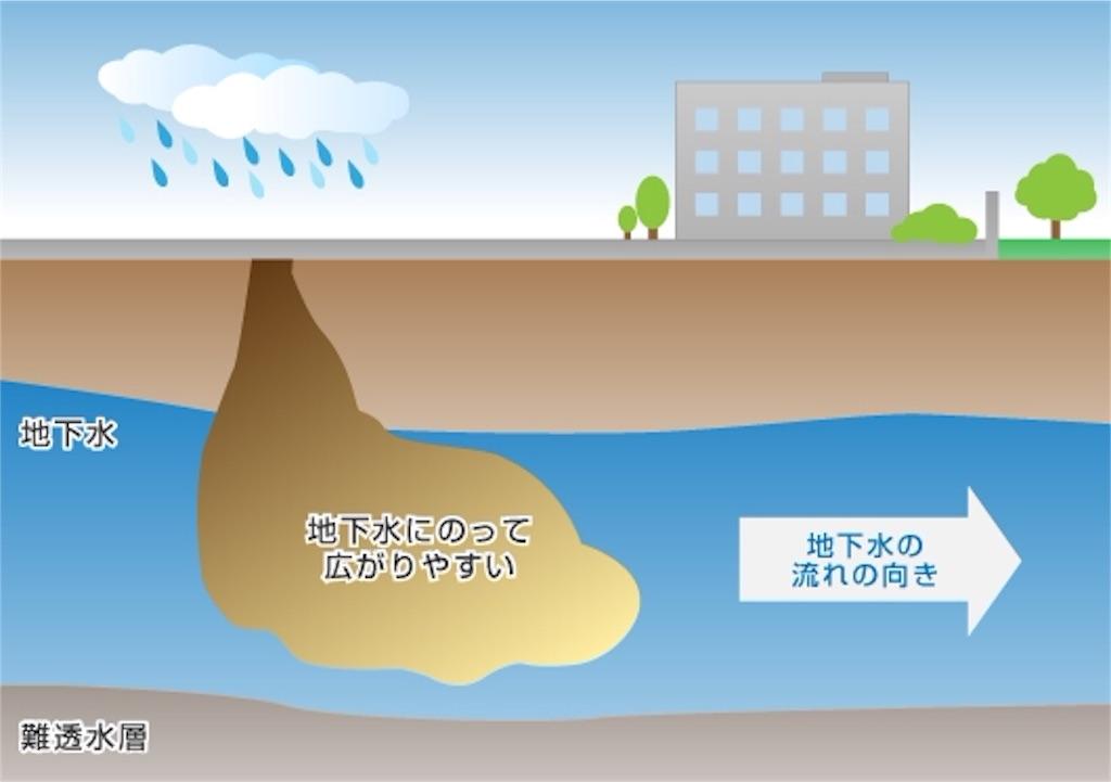 f:id:nakaoka-j:20160921000108j:image