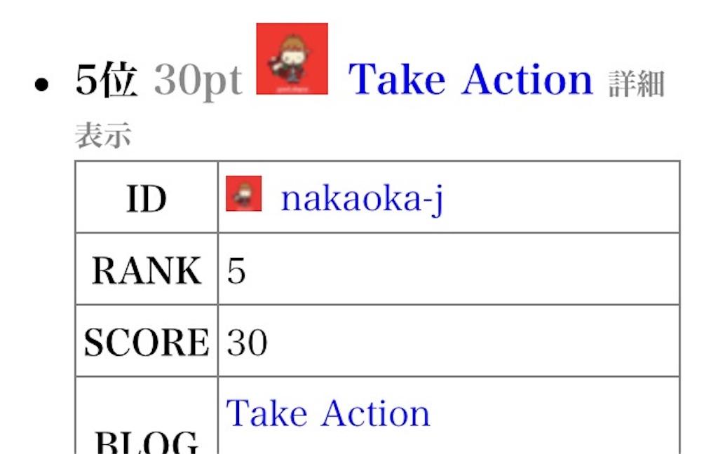 f:id:nakaoka-j:20161012203735j:image