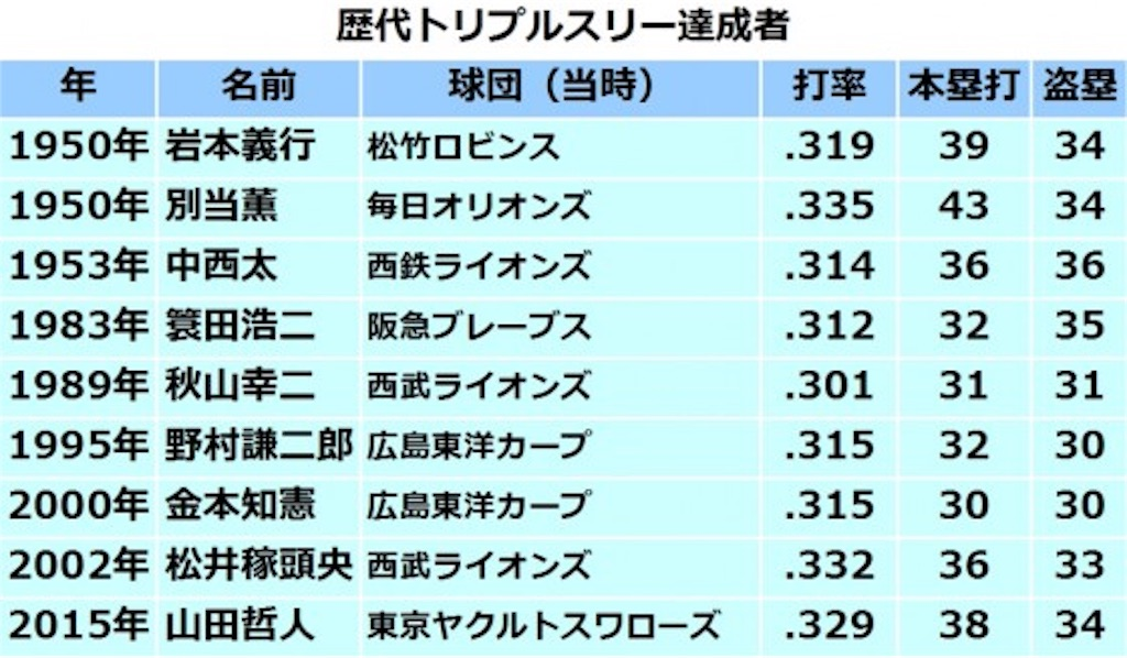 f:id:nakaoka-j:20161013205942j:image