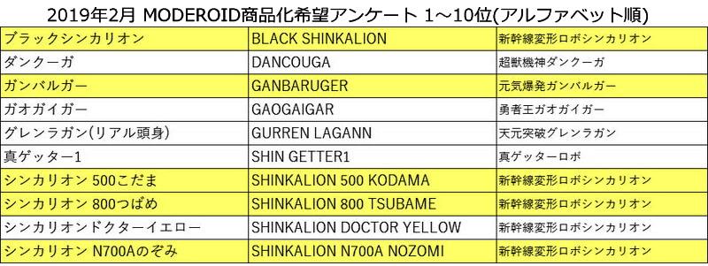 f:id:nakaoni:20200219203713j:plain
