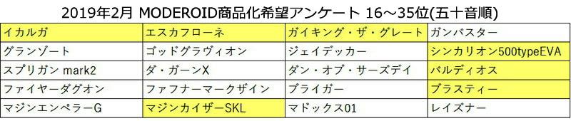 f:id:nakaoni:20200219210050j:plain