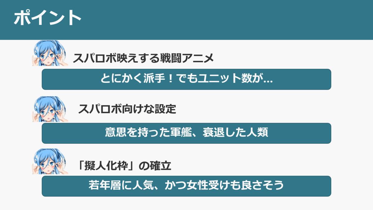 f:id:nakaoni:20200408200508p:plain