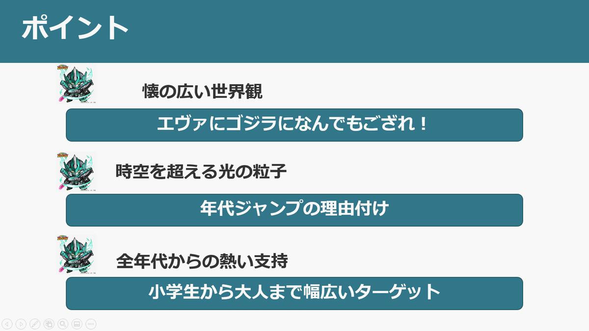 f:id:nakaoni:20200410080709p:plain
