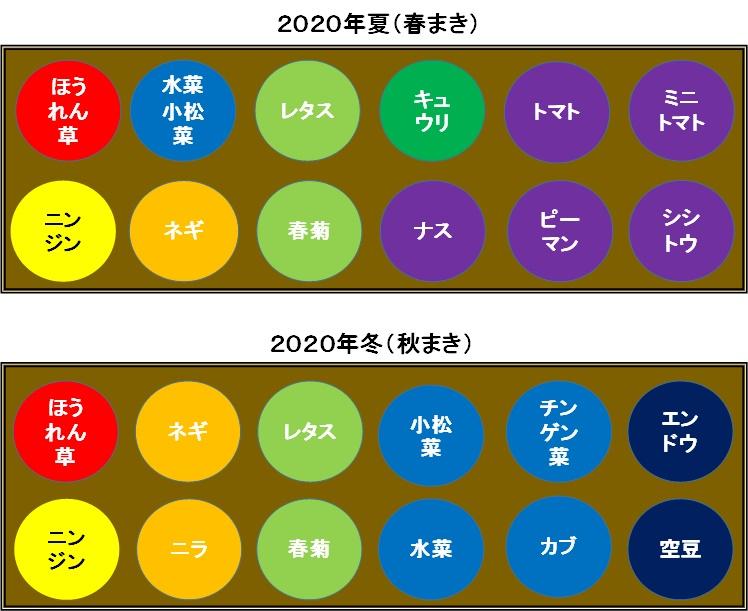 f:id:nakarobo:20200502113645j:plain