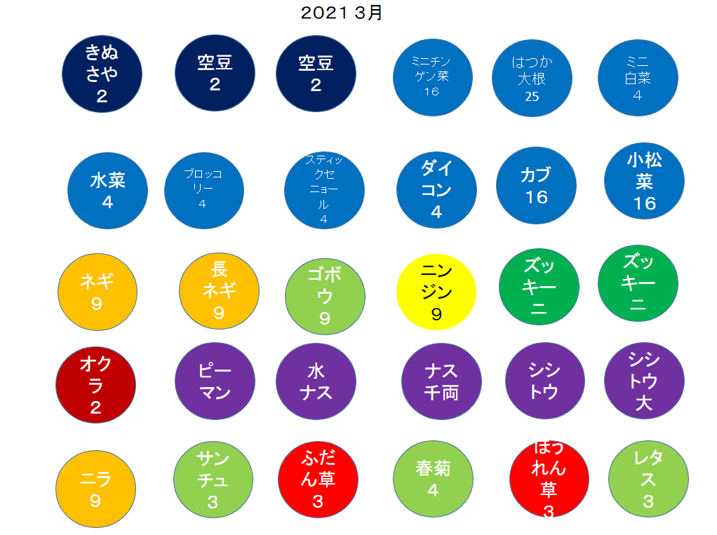 f:id:nakarobo:20210305191735p:plain