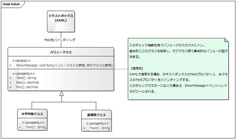 f:id:nakasato-work:20161201125559p:plain