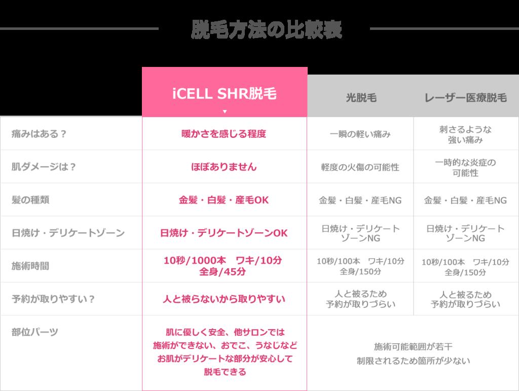 f:id:nakasugi108:20160623112340p:plain