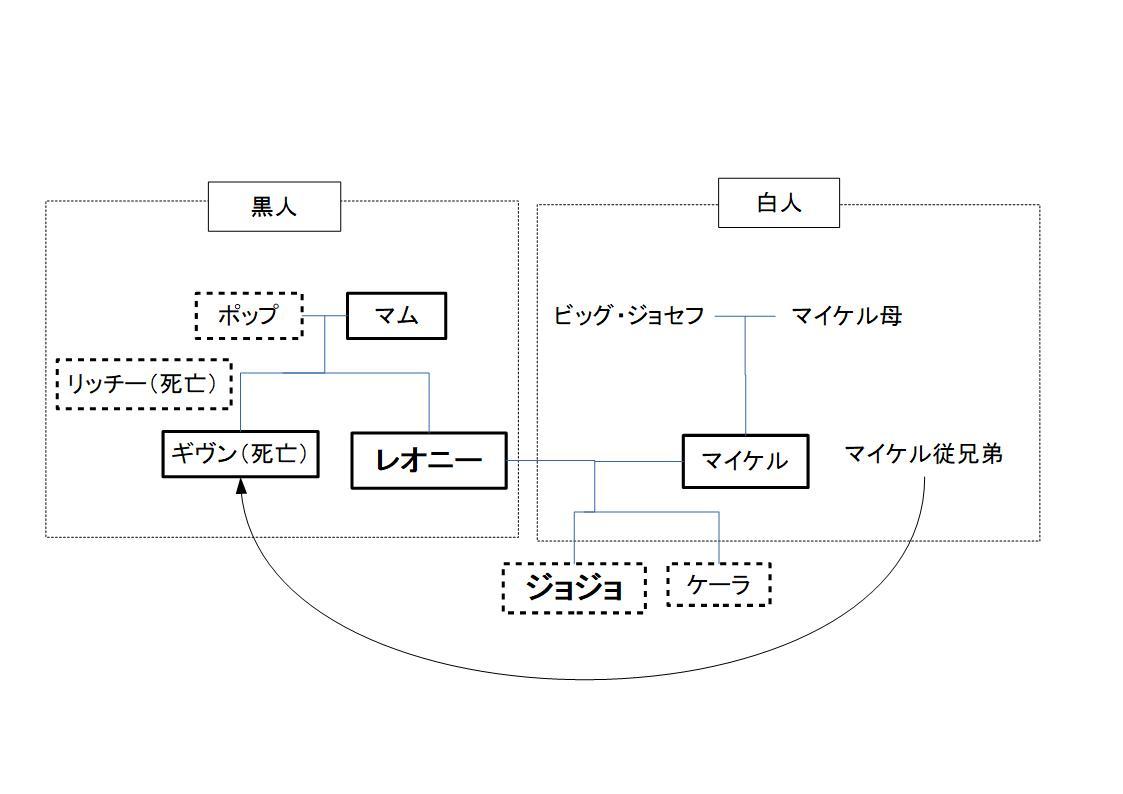 f:id:nakata_kttk:20190829182649j:plain:w600