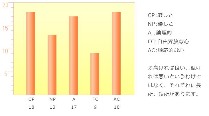 f:id:nakataka_kunnchi:20200905164631p:plain