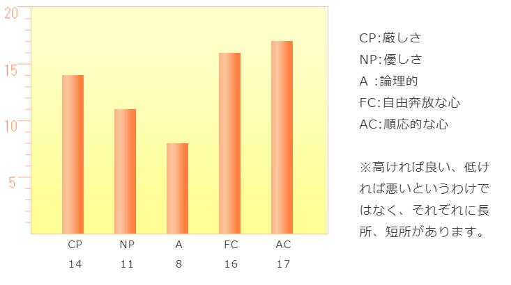 f:id:nakataka_kunnchi:20200905165032p:plain