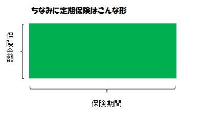 f:id:nakatatsu1990:20170211203310p:plain