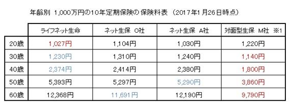 f:id:nakatatsu1990:20170211203322p:plain