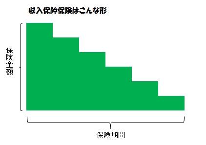 f:id:nakatatsu1990:20170211203344p:plain