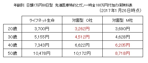 f:id:nakatatsu1990:20170211203447p:plain