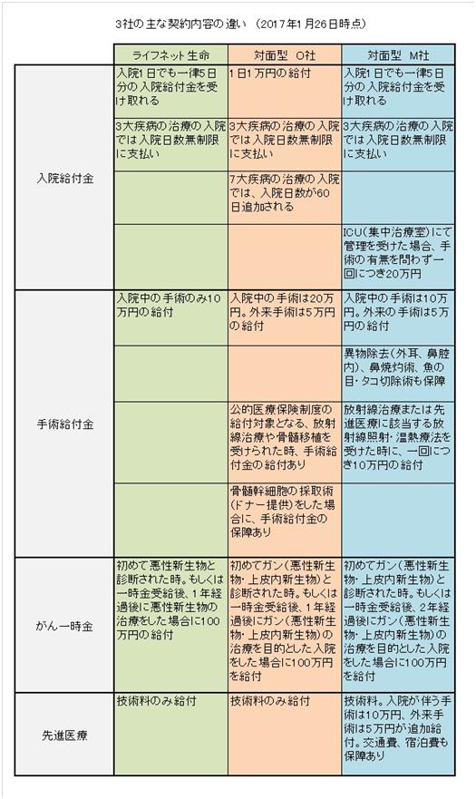 f:id:nakatatsu1990:20170211203556p:plain