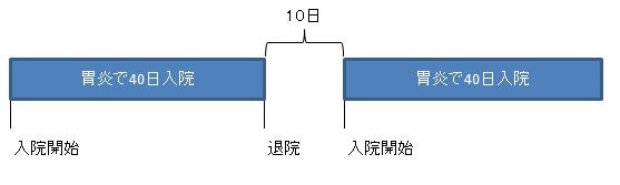 f:id:nakatatsu1990:20170211203828p:plain