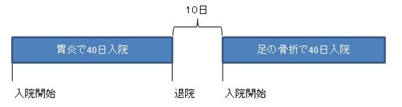 f:id:nakatatsu1990:20170211203913p:plain
