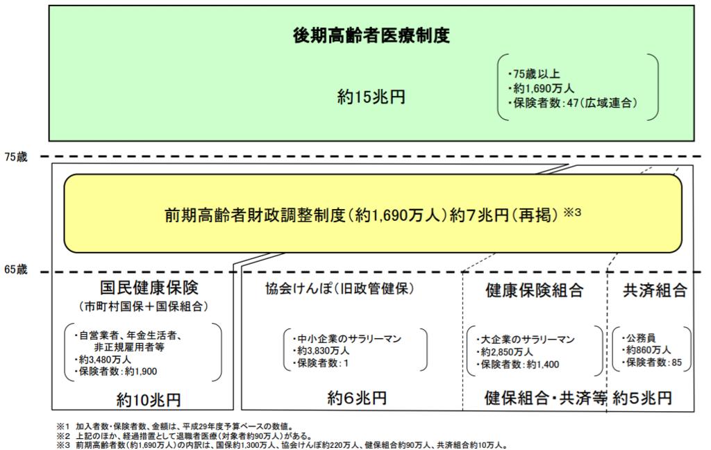 f:id:nakatatsu1990:20171226131128p:plain