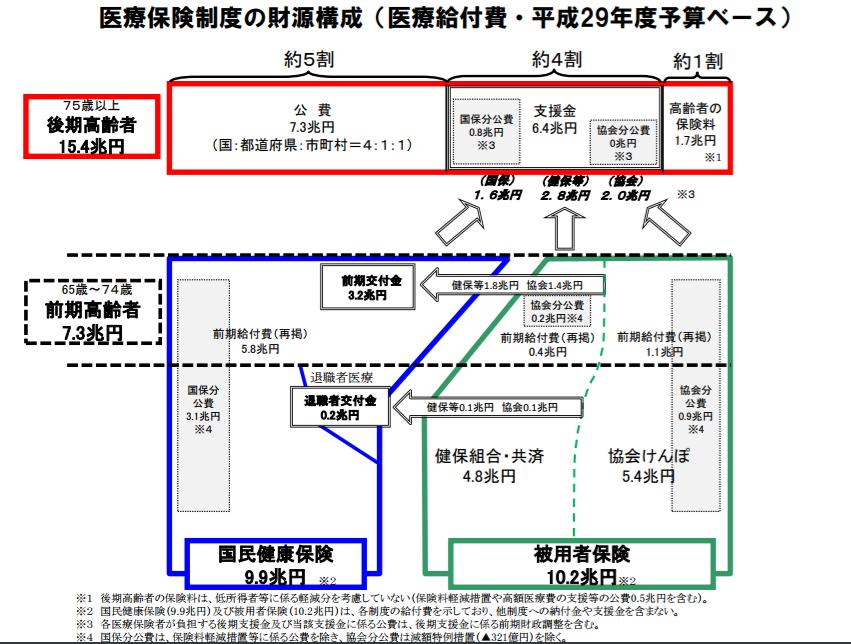 f:id:nakatatsu1990:20171226131209p:plain