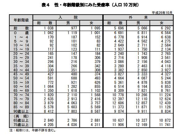 f:id:nakatatsu1990:20171226132549p:plain