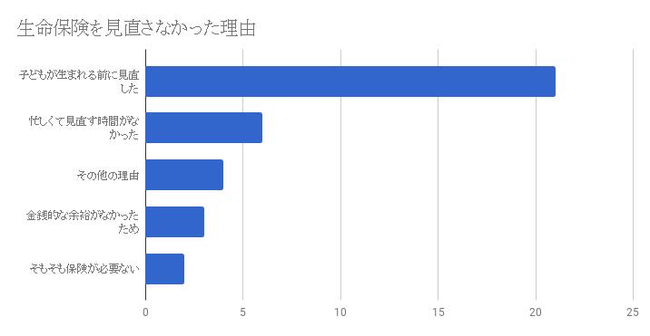 f:id:nakatatsu1990:20180106170647p:plain