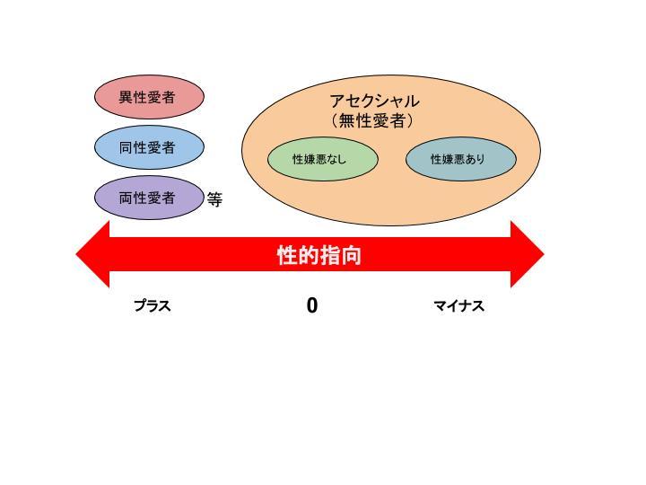 f:id:nakatatsu1990:20180224015212j:plain