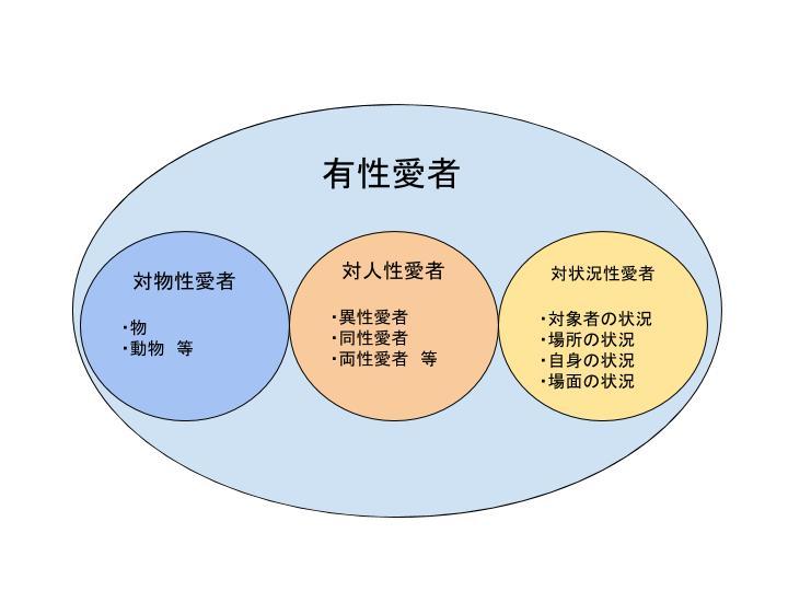 f:id:nakatatsu1990:20180505081923j:plain