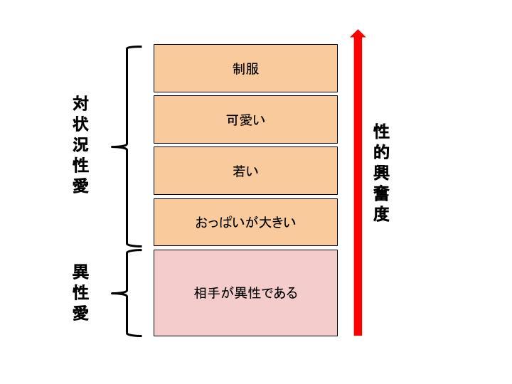f:id:nakatatsu1990:20180505081936j:plain