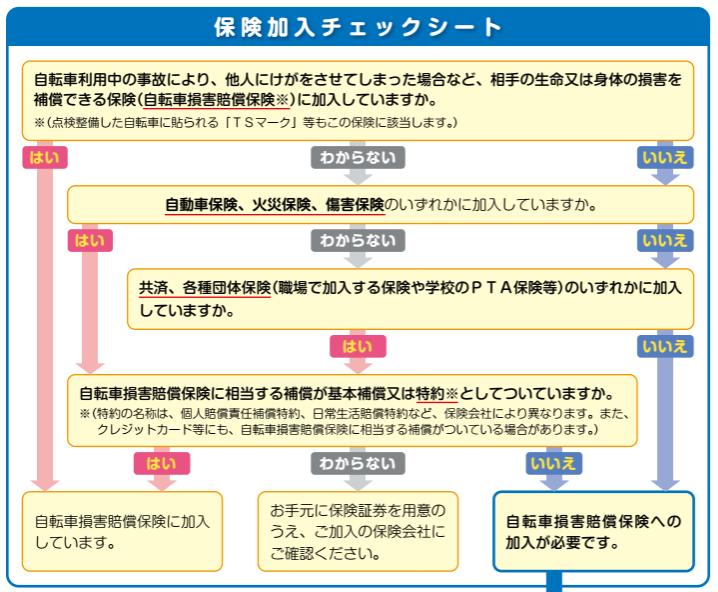 f:id:nakatatsu1990:20180720223643p:plain