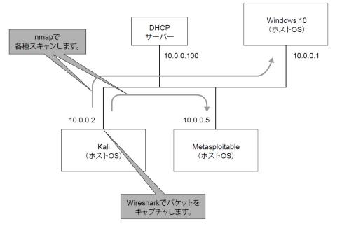 f:id:nakatatsu_com:20200519083938p:plain